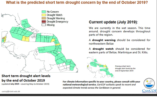 Extended Draught Warning for Belize