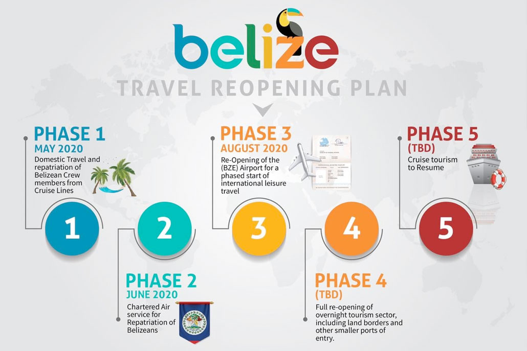 Belize Plan for Tourism as International Airport Opens Aug 15