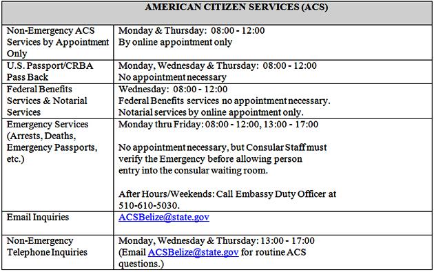 American Citizen Services ACS