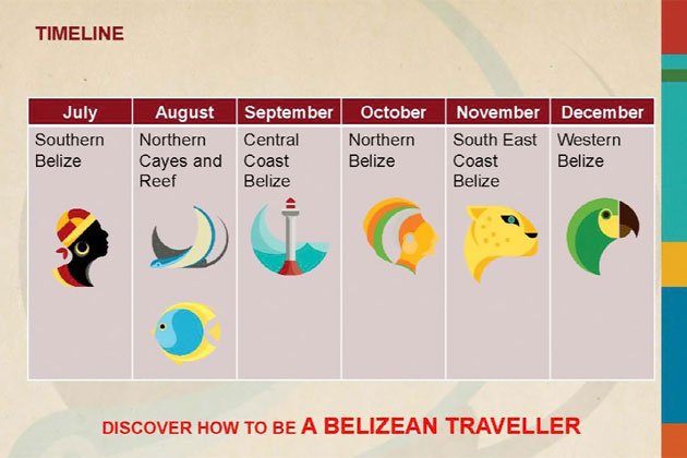 BTB Launches Discover How To Be A Belizean Traveller Campaign