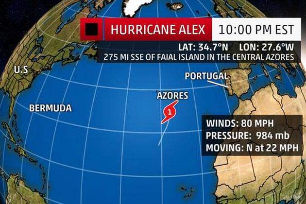 Atlantic Hurricane Season Predictions for 2016 - Always Good to be Prepared