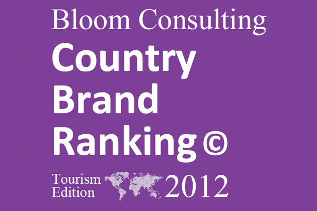 Belize's Brand Position and Tourism Number Worldwide