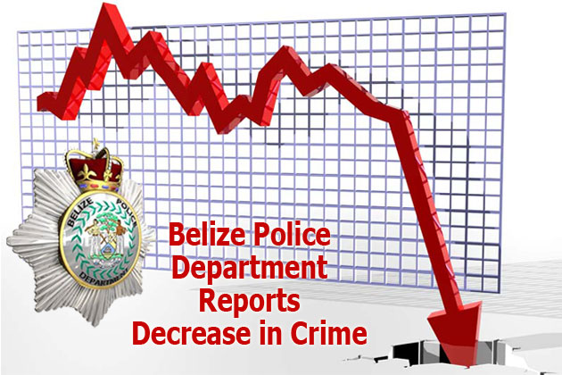 Belize Police Department Reports Decrease in Crime
